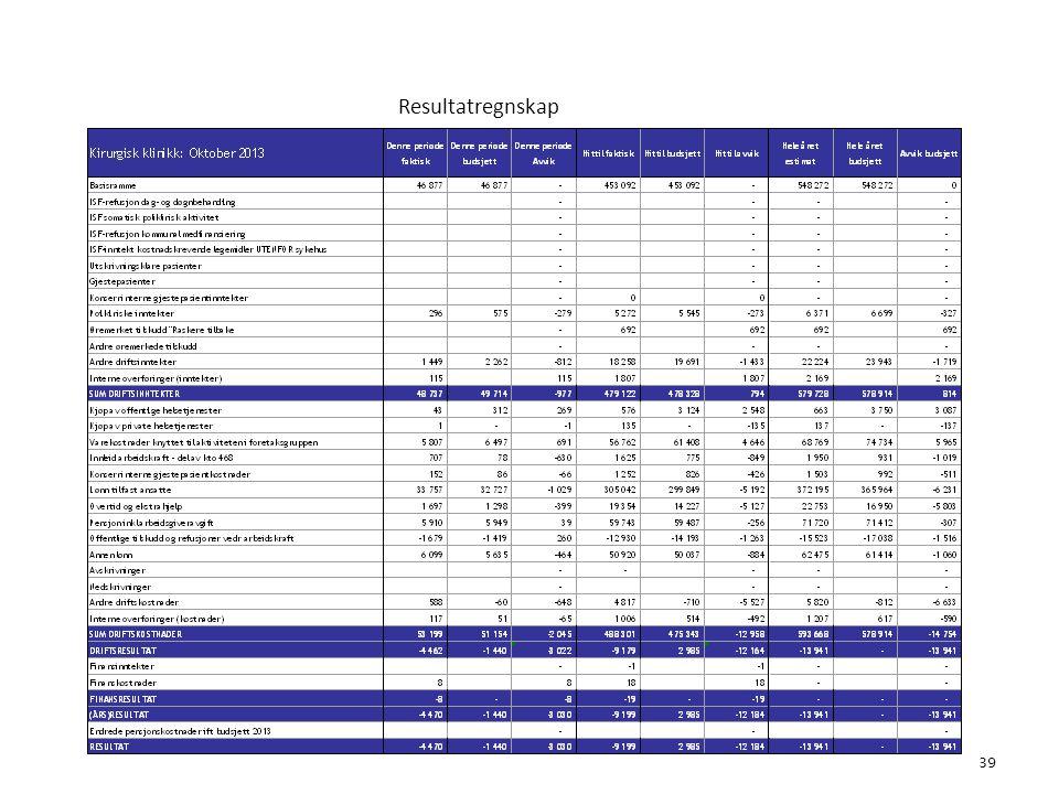 Resultatregnskap 39 6. Økonomi