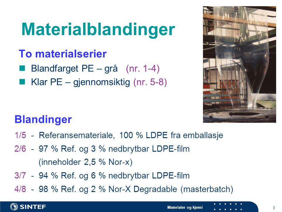 Materialer og kjemi 3 Materialblandinger To materialserier Blandfarget PE – grå (nr. 1-4) Klar PE – gjennomsiktig (nr. 5-8) Blandinger 1/5 - Referanse