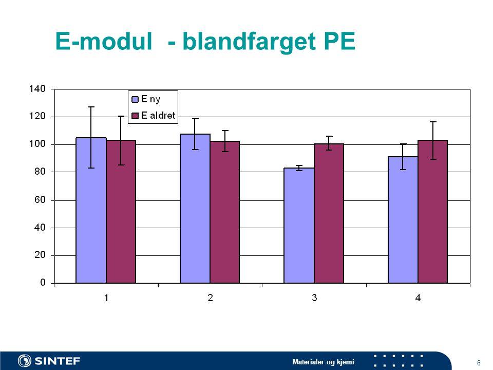 Materialer og kjemi 6 E-modul - blandfarget PE
