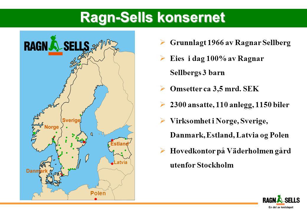 Ragn-Sells i Norge  Etablert i Norge i 1989  Eies 100% av Ragn-Sells AB  Omsetter ca 550 millioner  190 ansatte, 14 anlegg, 110 biler  Landsdekkende innsamling  Virksomhet i Oslo, Akershus, Buskerud, Vestfold, Østfold, Telemark, Hordaland, Hedmark, Nordland, Sør-Trøndelag  Hovedkontor på Lørenskog utenfor Oslo
