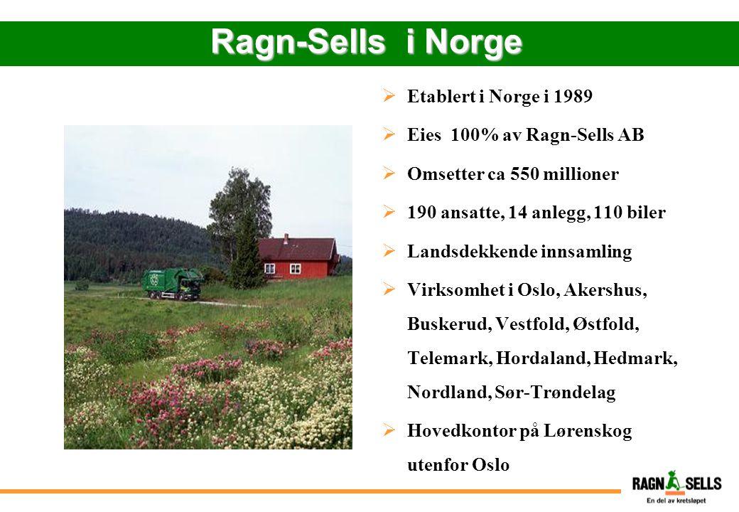 Ragn-Sells i Norge  Etablert i Norge i 1989  Eies 100% av Ragn-Sells AB  Omsetter ca 550 millioner  190 ansatte, 14 anlegg, 110 biler  Landsdekke