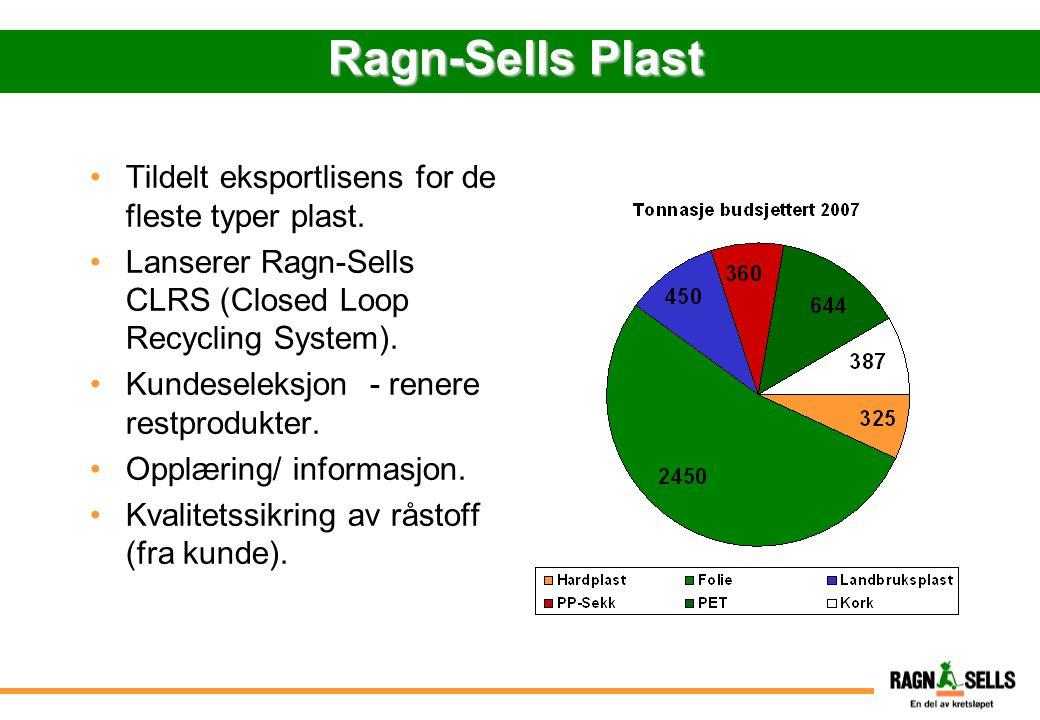 Ragn-Sells Plast Tildelt eksportlisens for de fleste typer plast. Lanserer Ragn-Sells CLRS (Closed Loop Recycling System). Kundeseleksjon - renere res