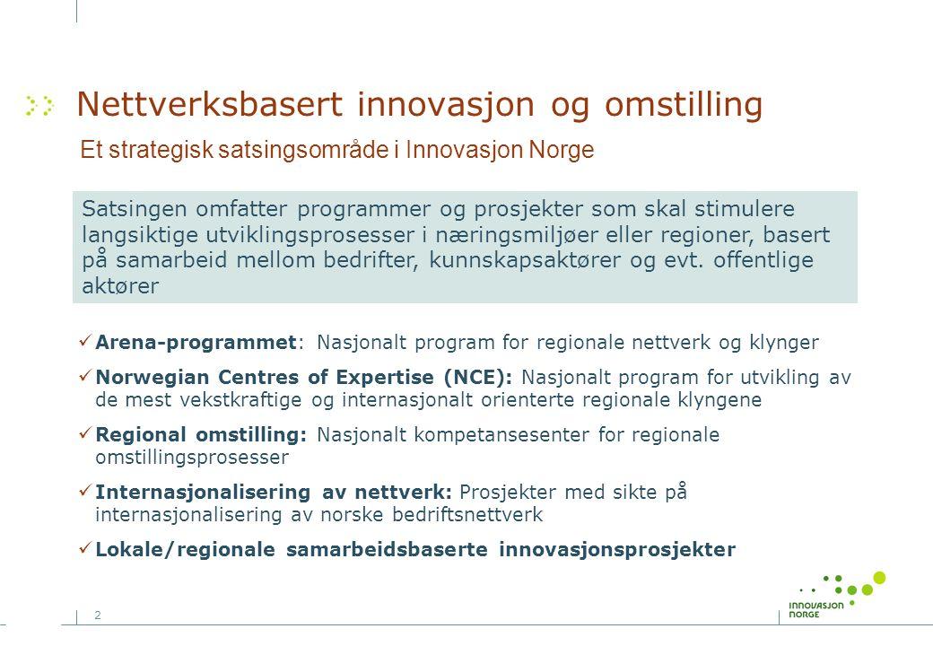 2 Nettverksbasert innovasjon og omstilling Et strategisk satsingsområde i Innovasjon Norge Satsingen omfatter programmer og prosjekter som skal stimulere langsiktige utviklingsprosesser i næringsmiljøer eller regioner, basert på samarbeid mellom bedrifter, kunnskapsaktører og evt.