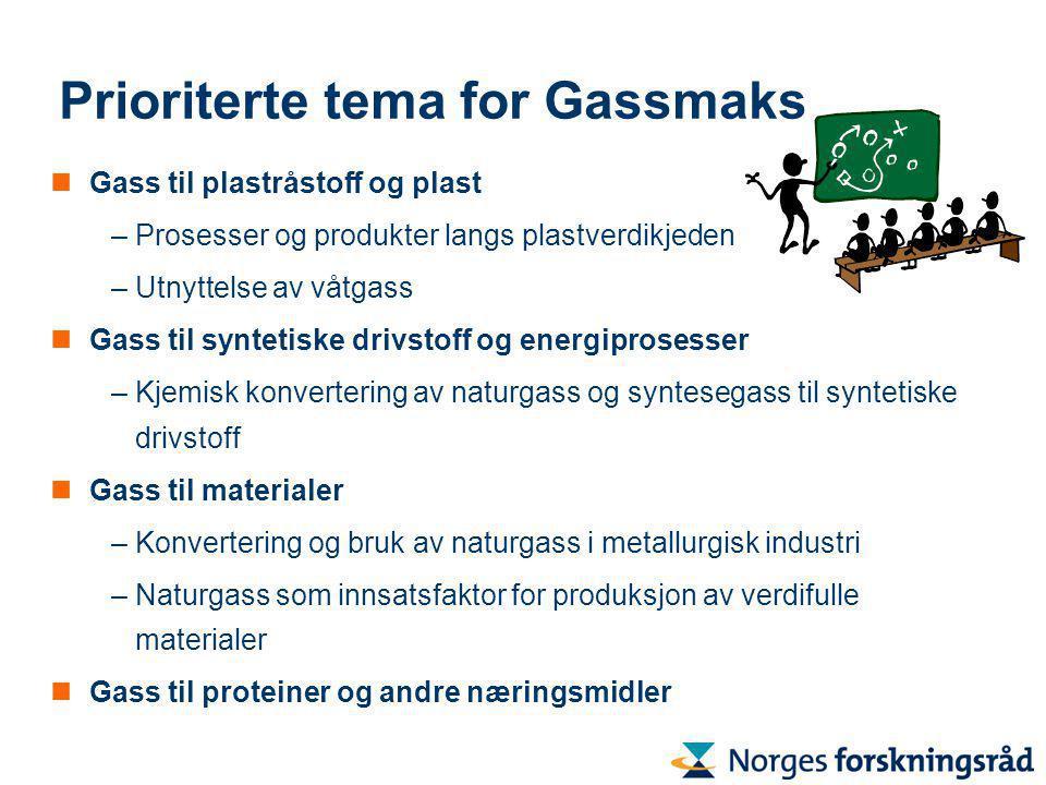 Prioriterte tema for Gassmaks Gass til plastråstoff og plast –Prosesser og produkter langs plastverdikjeden –Utnyttelse av våtgass Gass til syntetiske drivstoff og energiprosesser –Kjemisk konvertering av naturgass og syntesegass til syntetiske drivstoff Gass til materialer –Konvertering og bruk av naturgass i metallurgisk industri –Naturgass som innsatsfaktor for produksjon av verdifulle materialer Gass til proteiner og andre næringsmidler