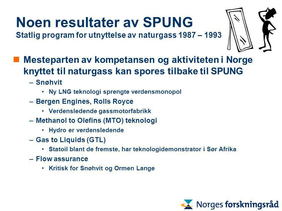 Noen resultater av SPUNG Statlig program for utnyttelse av naturgass 1987 – 1993 Mesteparten av kompetansen og aktiviteten i Norge knyttet til naturgass kan spores tilbake til SPUNG –Snøhvit Ny LNG teknologi sprengte verdensmonopol –Bergen Engines, Rolls Royce Verdensledende gassmotorfabrikk –Methanol to Olefins (MTO) teknologi Hydro er verdensledende –Gas to Liquids (GTL) Statoil blant de fremste, har teknologidemonstrator i Sør Afrika –Flow assurance Kritisk for Snøhvit og Ormen Lange