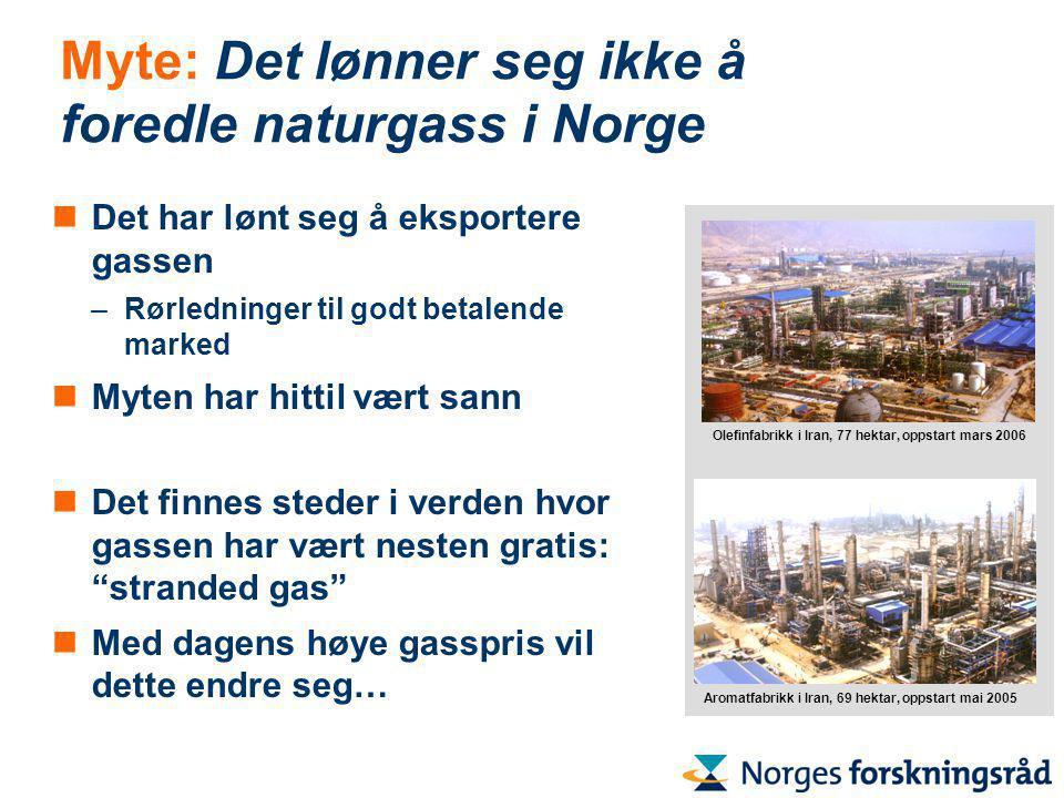 Fremtidsbilder for naturgass i Norge 2006 Høy gasspris Gass i Nord Sterk industriklynge Enkelte sterke FoU miljøer Fullt utnyttet rørkapasitet Kraftunderskudd CO 2 utfordring Råvarepreget næringsprofil Verdiskapingsgap B 2020: 90% rørbasert eksport 10% foredling Tilsvarer 60% av Norges el-forbruk 35% mer CO 2 A 2020: 99% rørbasert eksport 1% foredling Beskrivelse Eksport av naturgass med rør til Europa Hvordan Nye gassrør + Kompetanse og teknologi for gassforedling Mer industriell gassforedling i Norge Bredere næringsgrunnlag Regional næringsutvikling Teknologieksport Effektiv CO 2 håndtering + Industri: Lønnsomme prosjekter Politikk: Aktiv næringspolitikk Rammebetingelser Lokal tilrettelegging Forskning og utdanning: Gassmaks