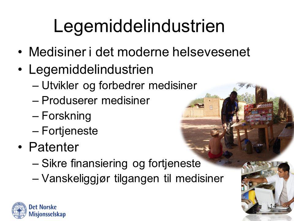 Legemiddelindustrien Medisiner i det moderne helsevesenet Legemiddelindustrien –Utvikler og forbedrer medisiner –Produserer medisiner –Forskning –Fort