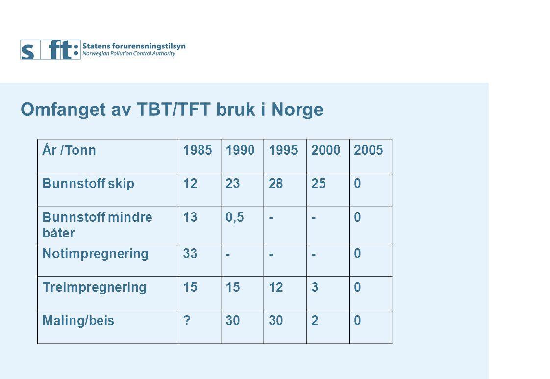 Omfanget av TBT/TFT bruk i Norge År /Tonn19851990199520002005 Bunnstoff skip122328250 Bunnstoff mindre båter 130,5--0 Notimpregnering33---0 Treimpregnering15 1230 Maling/beis 30 20