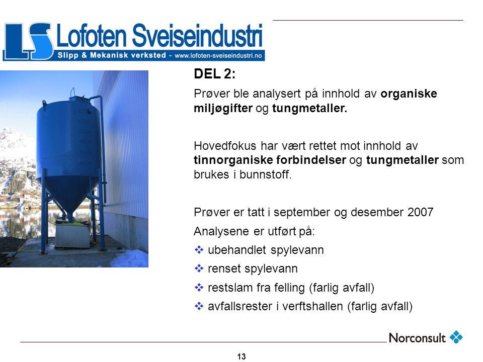 13 DEL 2: Prøver ble analysert på innhold av organiske miljøgifter og tungmetaller. Hovedfokus har vært rettet mot innhold av tinnorganiske forbindels