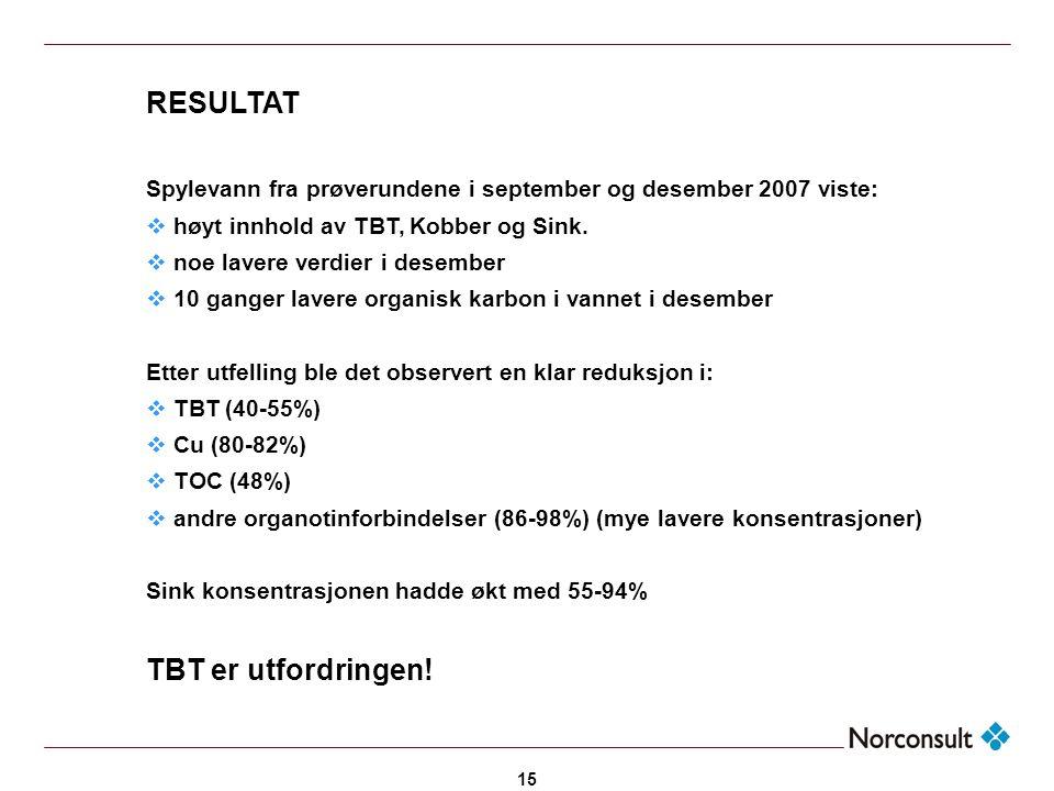15 RESULTAT Spylevann fra prøverundene i september og desember 2007 viste:  høyt innhold av TBT, Kobber og Sink.  noe lavere verdier i desember  10