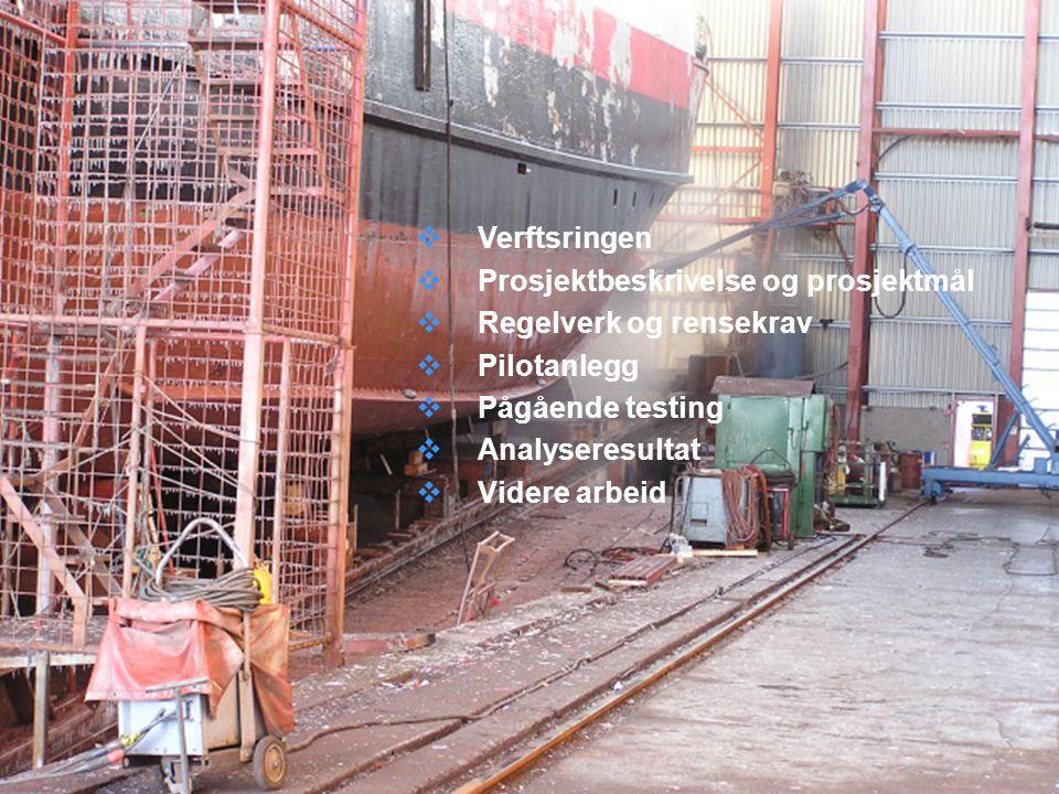 3  Verftsringen  Prosjektbeskrivelse og prosjektmål  Regelverk og rensekrav  Pilotanlegg  Pågående testing  Analyseresultat  Videre arbeid