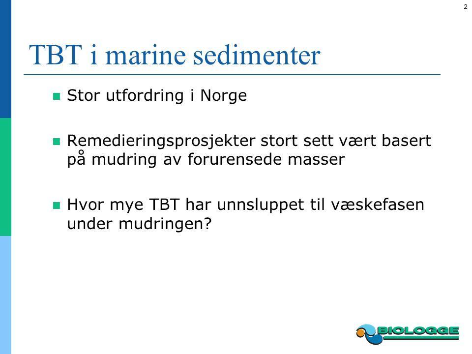 2 TBT i marine sedimenter Stor utfordring i Norge Remedieringsprosjekter stort sett vært basert på mudring av forurensede masser Hvor mye TBT har unnsluppet til væskefasen under mudringen