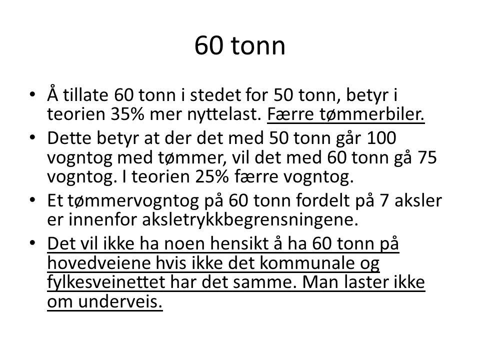 60 tonn Å tillate 60 tonn i stedet for 50 tonn, betyr i teorien 35% mer nyttelast. Færre tømmerbiler. Dette betyr at der det med 50 tonn går 100 vognt