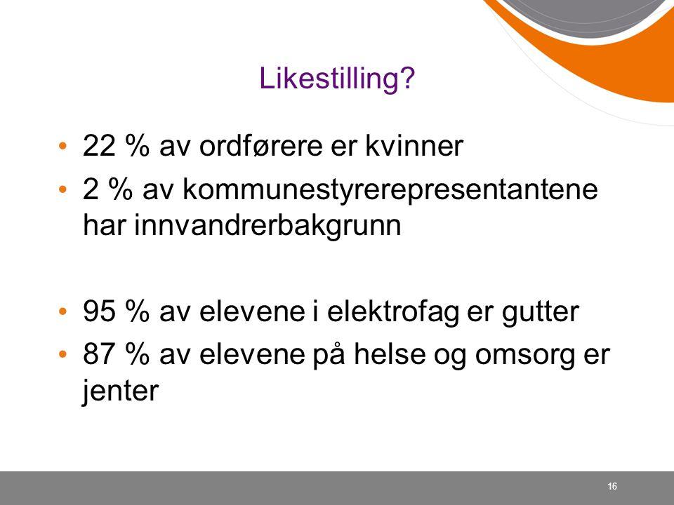 Likestilling? 22 % av ordførere er kvinner 2 % av kommunestyrerepresentantene har innvandrerbakgrunn 95 % av elevene i elektrofag er gutter 87 % av el