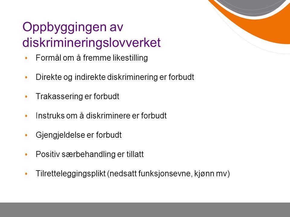 Oppbyggingen av diskrimineringslovverket Formål om å fremme likestilling Direkte og indirekte diskriminering er forbudt Trakassering er forbudt Instru