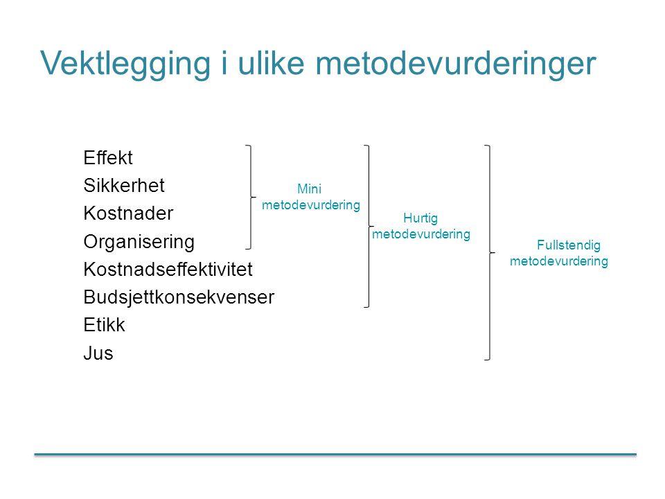 Vektlegging i ulike metodevurderinger Effekt Sikkerhet Kostnader Organisering Kostnadseffektivitet Budsjettkonsekvenser Etikk Jus Mini metodevurdering