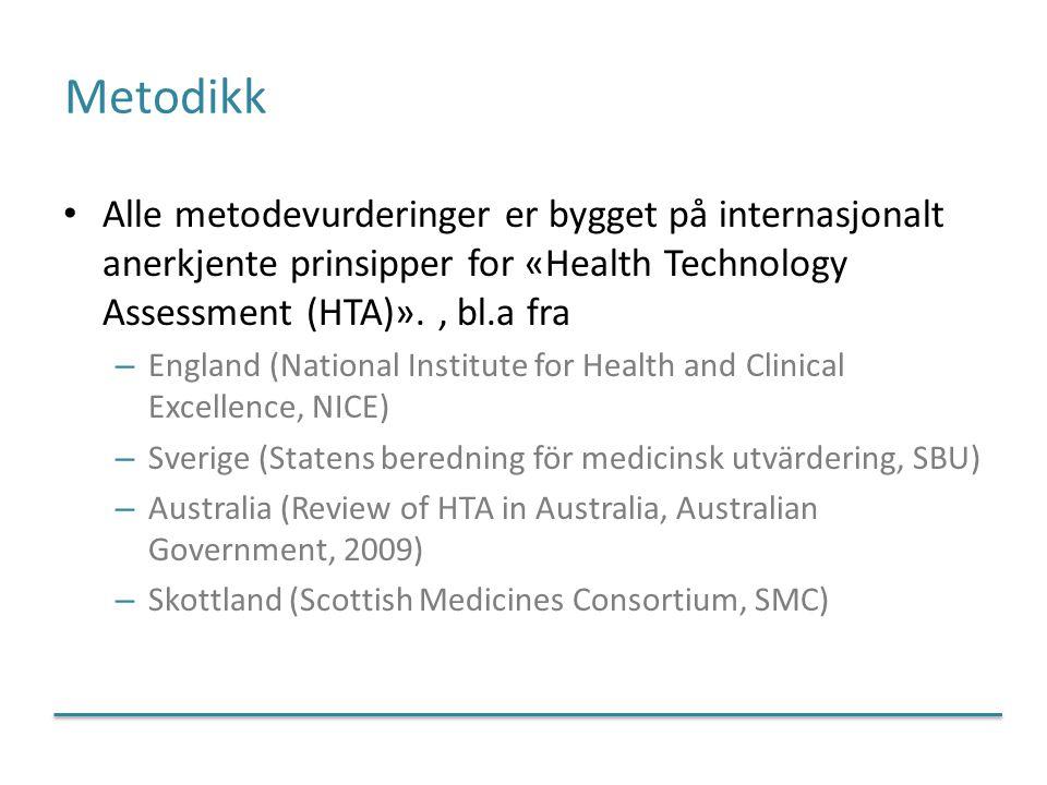 Metodikk Alle metodevurderinger er bygget på internasjonalt anerkjente prinsipper for «Health Technology Assessment (HTA)»., bl.a fra – England (Natio