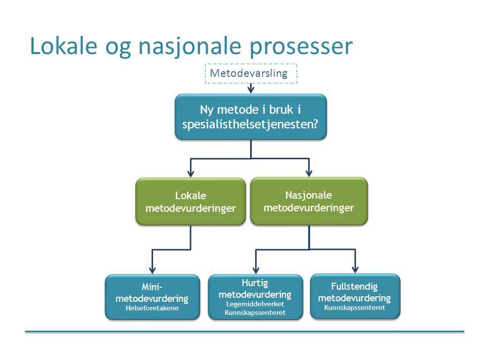 Ny metode i bruk i spesialisthelsetjenesten? Lokale metodevurderinger Nasjonale metodevurderinger Nasjonale metodevurderinger Fullstendig metodevurder