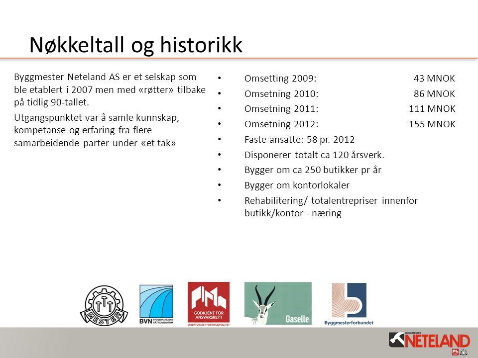 Nøkkeltall og historikk Byggmester Neteland AS er et selskap som ble etablert i 2007 men med «røtter» tilbake på tidlig 90-tallet. Utgangspunktet var
