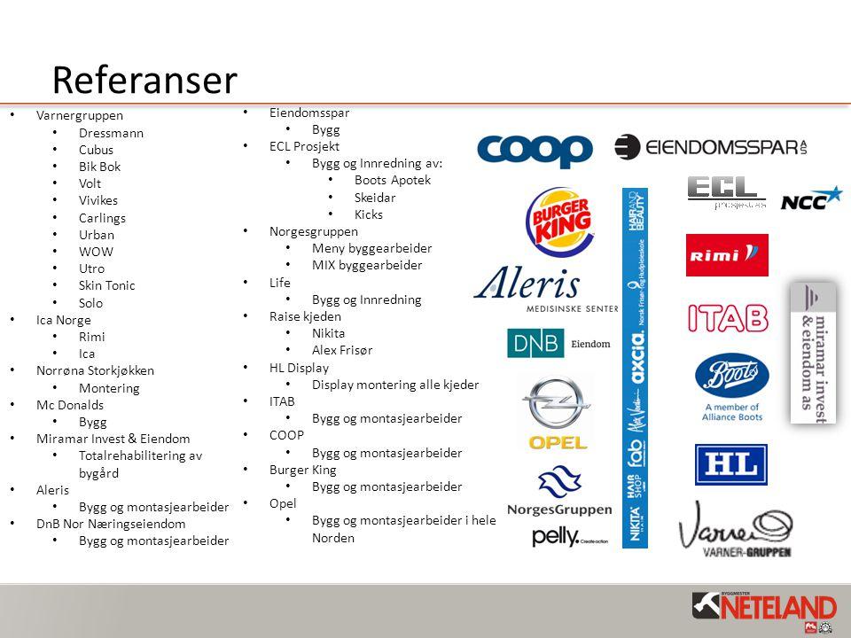 Referanser Eiendomsspar Bygg ECL Prosjekt Bygg og Innredning av: Boots Apotek Skeidar Kicks Norgesgruppen Meny byggearbeider MIX byggearbeider Life By