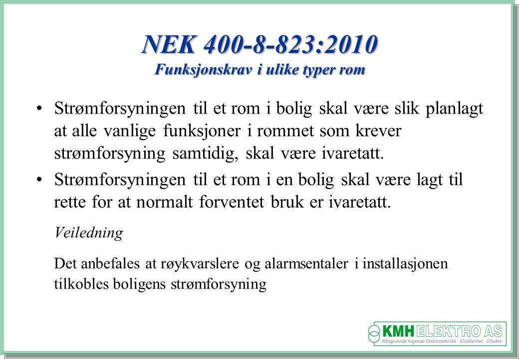 Kjell Morten Halvorsen Strømforsyningen til et rom i bolig skal være slik planlagt at alle vanlige funksjoner i rommet som krever strømforsyning samtidig, skal være ivaretatt.