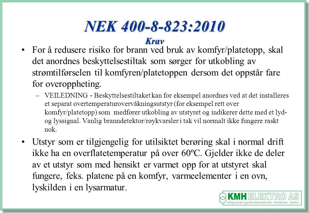 Kjell Morten Halvorsen NEK 400-8-823:2010 Krav For å redusere risiko for brann ved bruk av komfyr/platetopp, skal det anordnes beskyttelsestiltak som sørger for utkobling av strømtilførselen til komfyren/platetoppen dersom det oppstår fare for overoppheting.