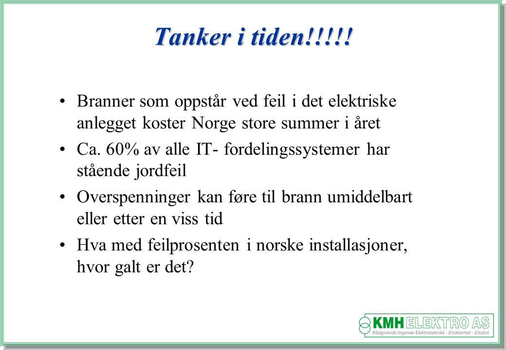 Kjell Morten Halvorsen Tanker i tiden!!!!.