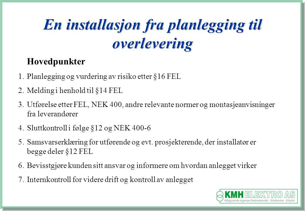 Kjell Morten Halvorsen Hovedpunkter 1.