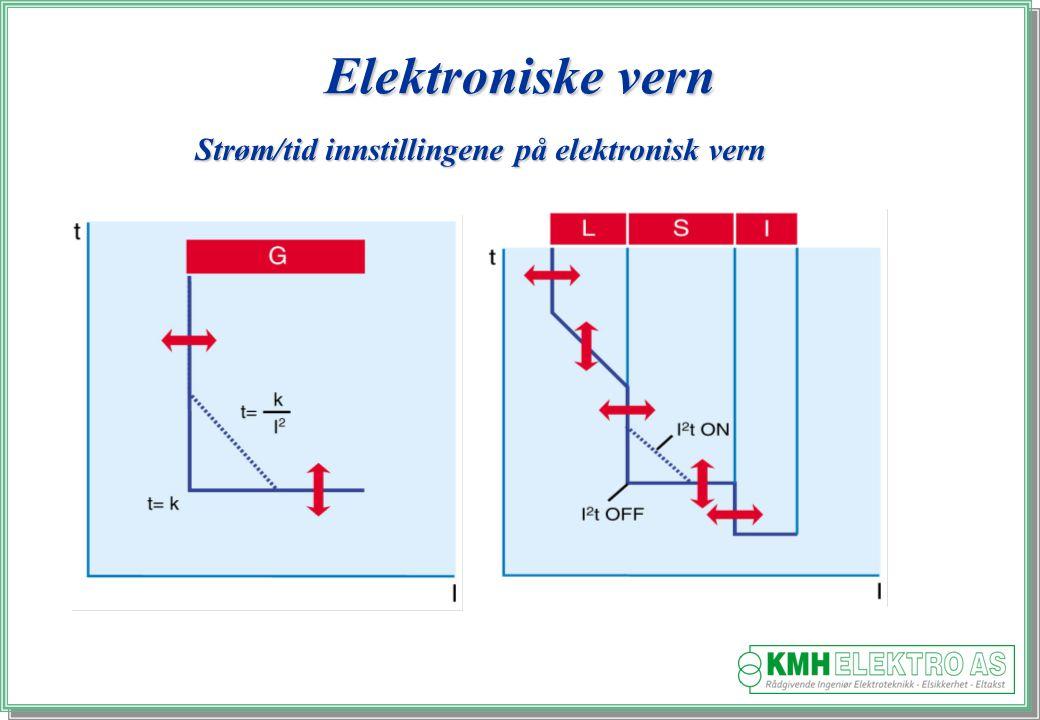 Kjell Morten Halvorsen Elektroniske vern Strøm/tid innstillingene på elektronisk vern