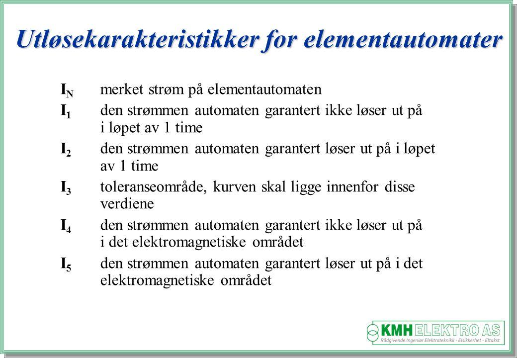 Kjell Morten Halvorsen Utløsekarakteristikker for elementautomater I N merket strøm på elementautomaten I 1 den strømmen automaten garantert ikke løser ut på i løpet av 1 time I 2 den strømmen automaten garantert løser ut på i løpet av 1 time I 3 toleranseområde, kurven skal ligge innenfor disse verdiene I 4 den strømmen automaten garantert ikke løser ut på i det elektromagnetiske området I 5 den strømmen automaten garantert løser ut på i det elektromagnetiske området