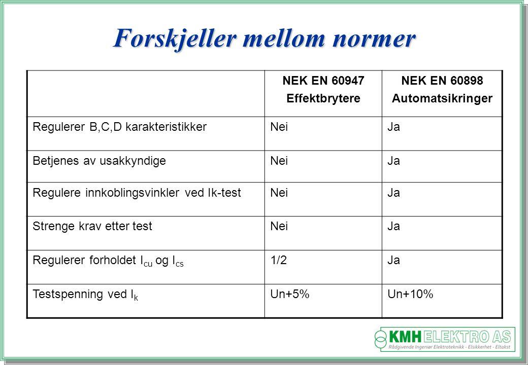 Kjell Morten Halvorsen Forskjeller mellom normer NEK EN 60947 Effektbrytere NEK EN 60898 Automatsikringer Regulerer B,C,D karakteristikkerNeiJa Betjenes av usakkyndigeNeiJa Regulere innkoblingsvinkler ved Ik-testNeiJa Strenge krav etter testNeiJa Regulerer forholdet I cu og I cs 1/2Ja Testspenning ved I k Un+5%Un+10%