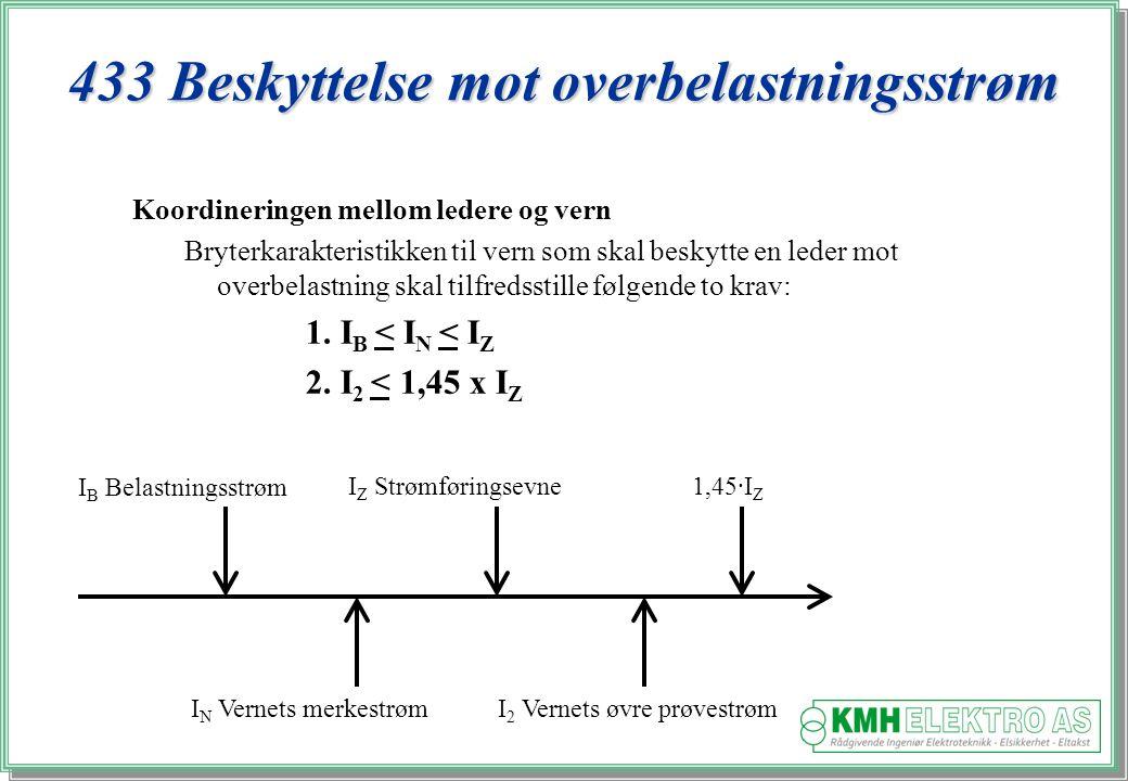 Kjell Morten Halvorsen 433 Beskyttelse mot overbelastningsstrøm Koordineringen mellom ledere og vern Bryterkarakteristikken til vern som skal beskytte en leder mot overbelastning skal tilfredsstille følgende to krav: 1.