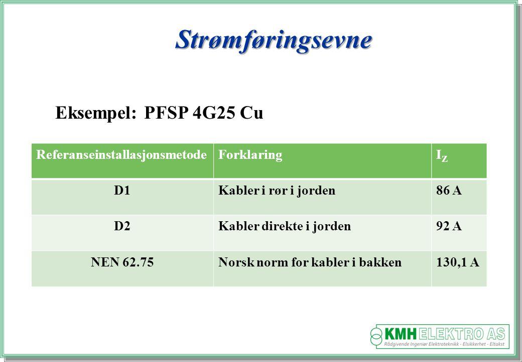 Kjell Morten Halvorsen Strømføringsevne ReferanseinstallasjonsmetodeForklaringIZIZ D1Kabler i rør i jorden86 A D2Kabler direkte i jorden92 A NEN 62.75Norsk norm for kabler i bakken130,1 A Eksempel: PFSP 4G25 Cu
