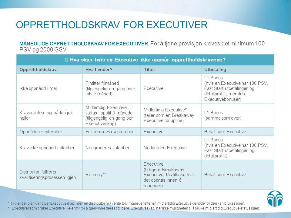 OPPRETTHOLDSKRAV FOR EXECUTIVER MÅNEDLIGE OPPRETTHOLDSKRAV FOR EXECUTIVER: For å tjene provisjon kreves det minimum 100 PSV og 2000 GSV  Hva skjer hvis en Executive ikke oppnår opprettholdskravene.