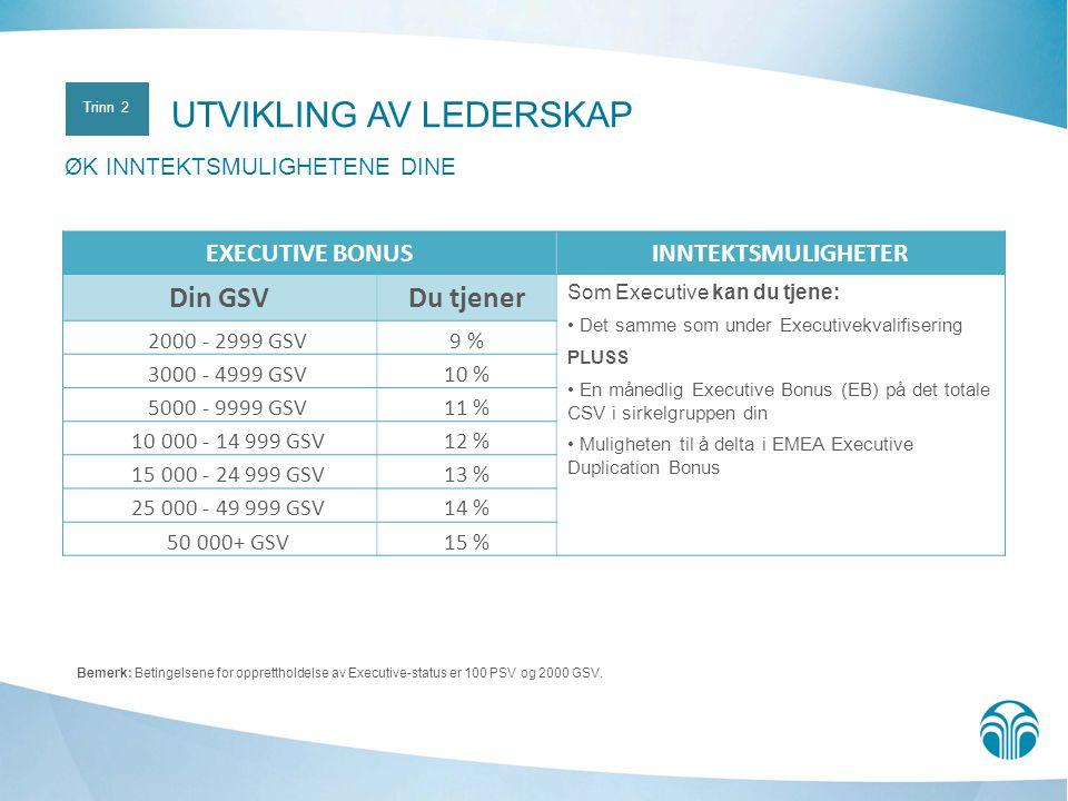 Bemerk: Betingelsene for opprettholdelse av Executive-status er 100 PSV og 2000 GSV.