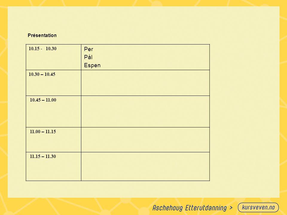Présentation 10.15 - 10.30 Per Pål Espen 10.30 – 10.45 10.45 – 11.00 11.00 – 11.15 11.15 – 11.30