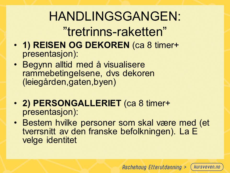 """HANDLINGSGANGEN: """"tretrinns-raketten"""" 1) REISEN OG DEKOREN (ca 8 timer+ presentasjon): Begynn alltid med å visualisere rammebetingelsene, dvs dekoren"""