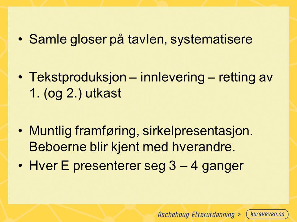 Samle gloser på tavlen, systematisere Tekstproduksjon – innlevering – retting av 1. (og 2.) utkast Muntlig framføring, sirkelpresentasjon. Beboerne bl