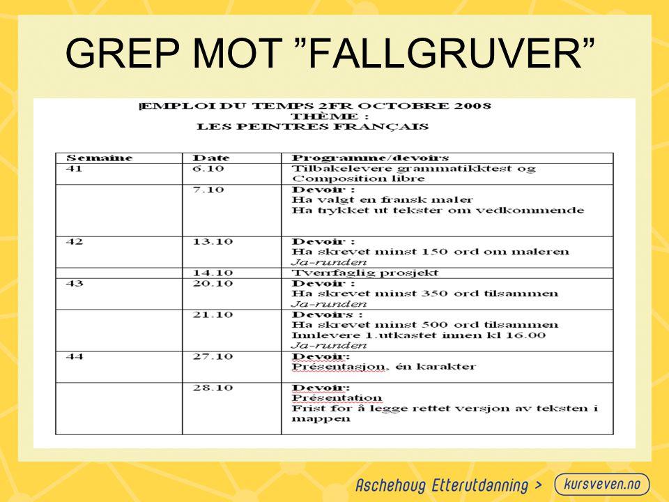"""GREP MOT """"FALLGRUVER"""""""