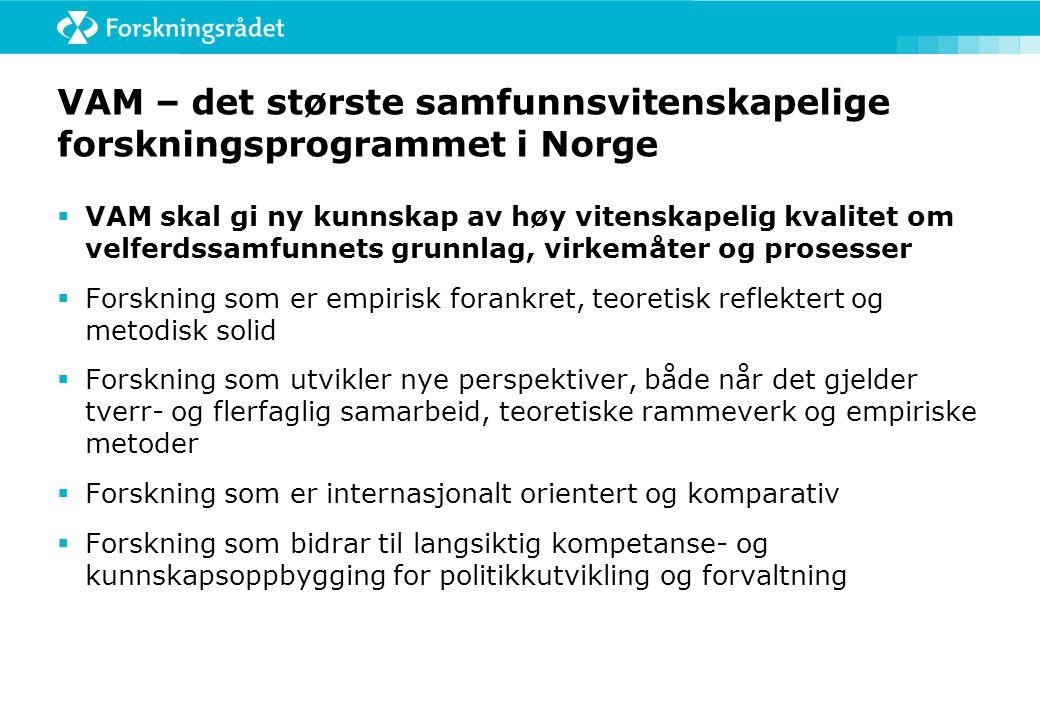 VAM – det største samfunnsvitenskapelige forskningsprogrammet i Norge  VAM skal gi ny kunnskap av høy vitenskapelig kvalitet om velferdssamfunnets grunnlag, virkemåter og prosesser  Forskning som er empirisk forankret, teoretisk reflektert og metodisk solid  Forskning som utvikler nye perspektiver, både når det gjelder tverr- og flerfaglig samarbeid, teoretiske rammeverk og empiriske metoder  Forskning som er internasjonalt orientert og komparativ  Forskning som bidrar til langsiktig kompetanse- og kunnskapsoppbygging for politikkutvikling og forvaltning