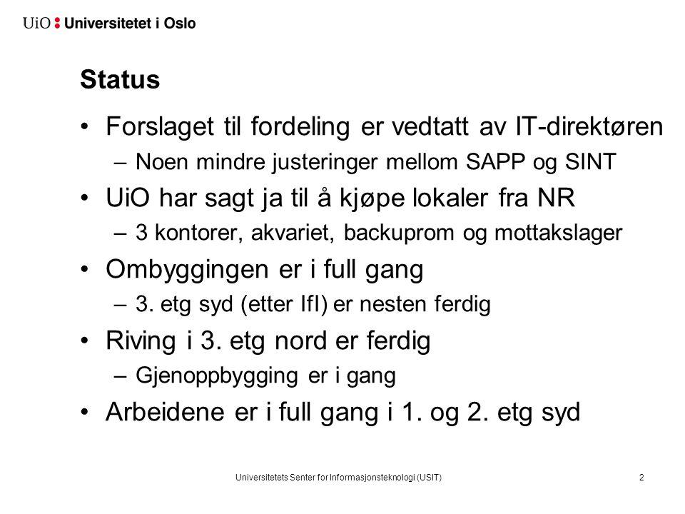 Status Forslaget til fordeling er vedtatt av IT-direktøren –Noen mindre justeringer mellom SAPP og SINT UiO har sagt ja til å kjøpe lokaler fra NR –3 kontorer, akvariet, backuprom og mottakslager Ombyggingen er i full gang –3.