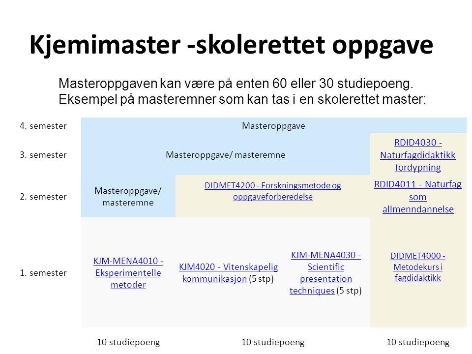 Kjemimaster -skolerettet oppgave 4. semesterMasteroppgave 3. semesterMasteroppgave/ masteremne RDID4030 - Naturfagdidaktikk fordypning 2. semester Mas