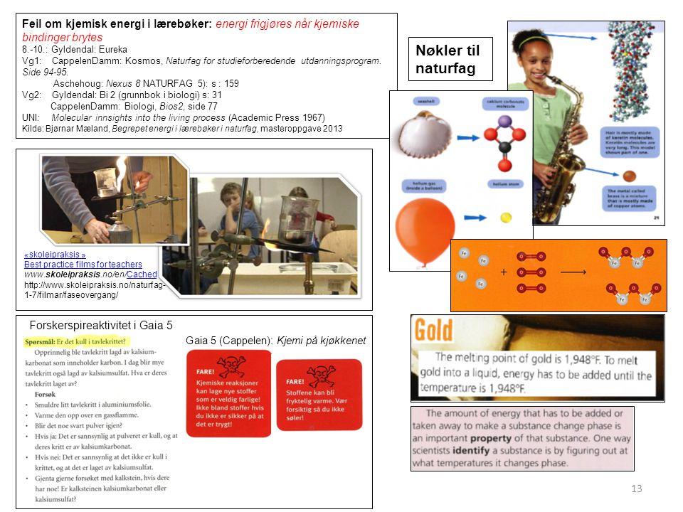13 Feil om kjemisk energi i lærebøker: energi frigjøres når kjemiske bindinger brytes 8.-10.: Gyldendal: Eureka Vg1: CappelenDamm: Kosmos, Naturfag fo