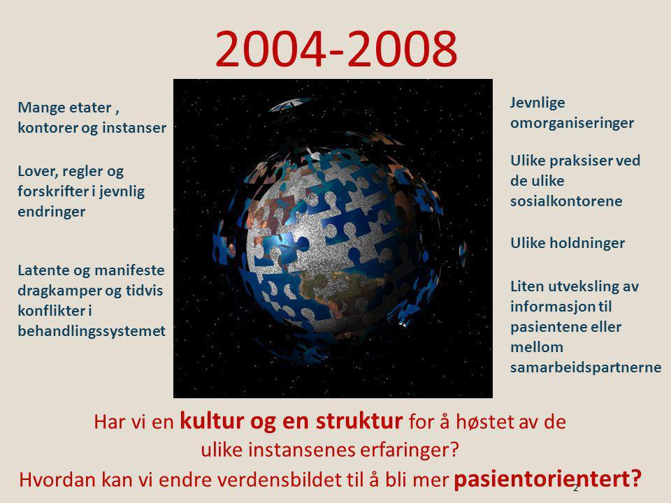 2004-2008 Har vi en kultur og en struktur for å høstet av de ulike instansenes erfaringer? Hvordan kan vi endre verdensbildet til å bli mer pasientori