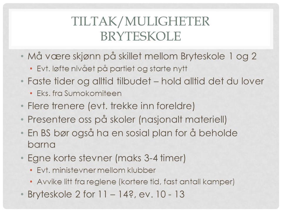 TILTAK/MULIGHETER BRYTESKOLE Viktig å etablere et trenerteam Kan være en «tidstyv» for trenere - viktig at bryteskoen har en start og stopp dato.