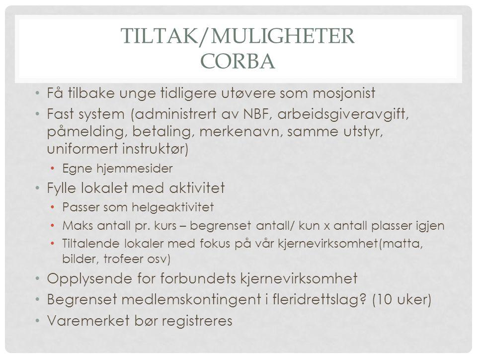 TILTAK/MULIGHETER CORBA Få tilbake unge tidligere utøvere som mosjonist Fast system (administrert av NBF, arbeidsgiveravgift, påmelding, betaling, mer