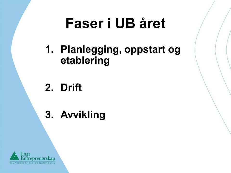 Faser i UB året 1.Planlegging, oppstart og etablering 2.Drift 3. Avvikling