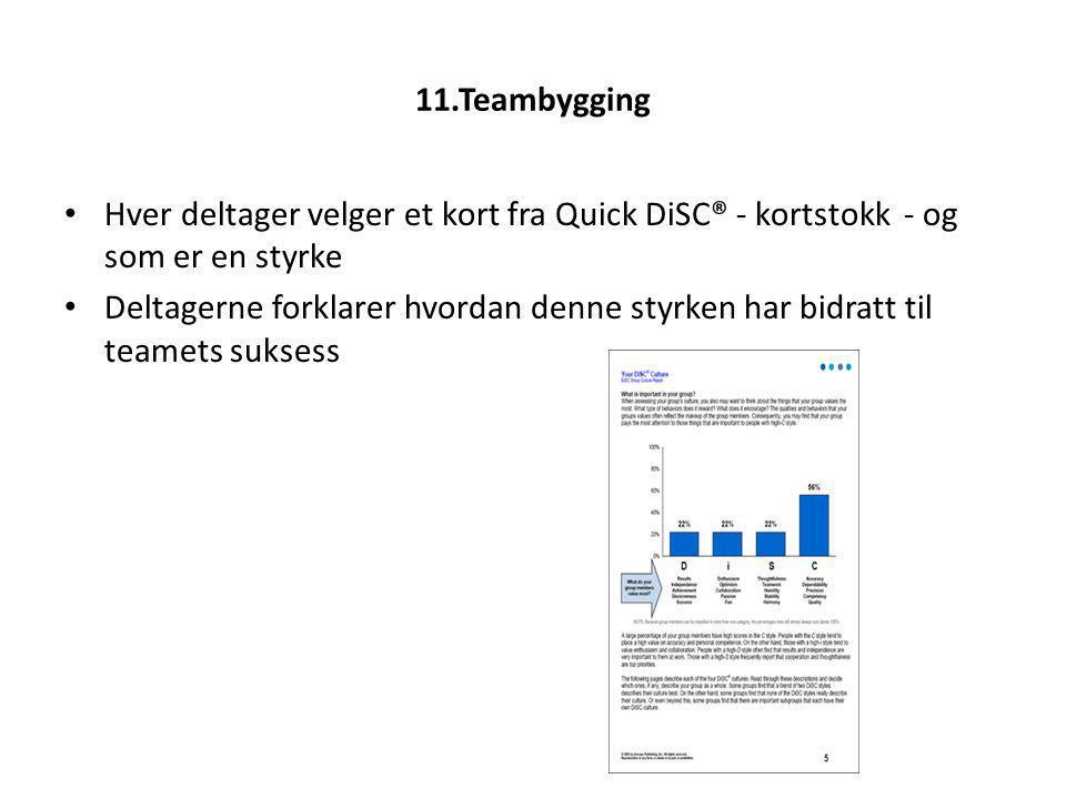 11.Teambygging Hver deltager velger et kort fra Quick DiSC® - kortstokk - og som er en styrke Deltagerne forklarer hvordan denne styrken har bidratt t