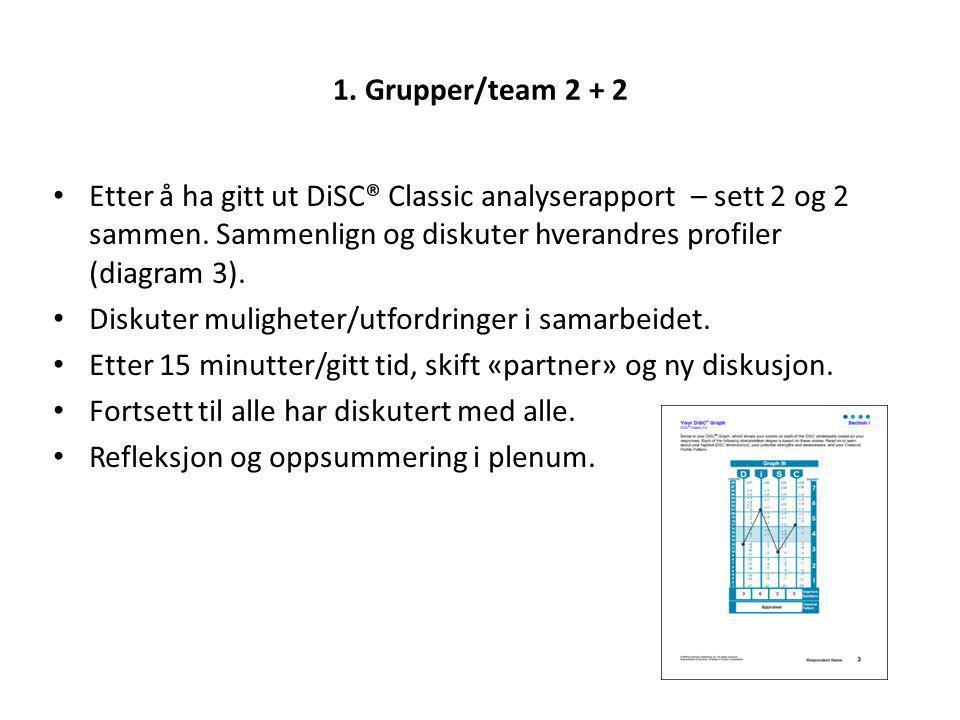 1. Grupper/team 2 + 2 Etter å ha gitt ut DiSC® Classic analyserapport – sett 2 og 2 sammen. Sammenlign og diskuter hverandres profiler (diagram 3). Di