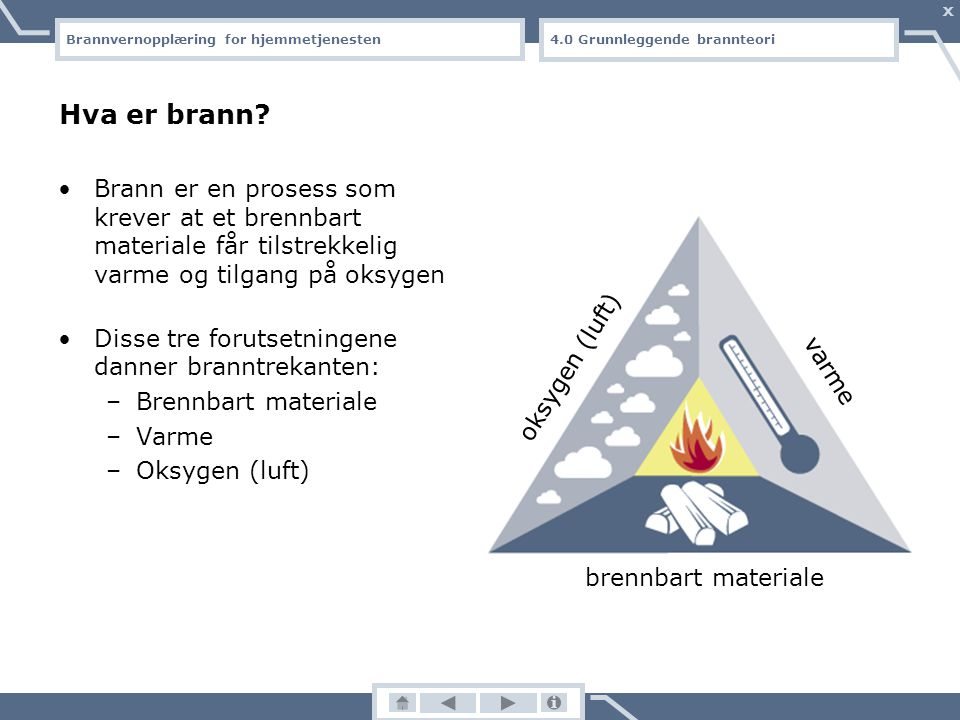 Brannvernopplæring for hjemmetjenesten X 3.2 Branner i Norge Eldre og pleietrengende mer utsatt for brann Brannstatistikk viser at personer over 70 år